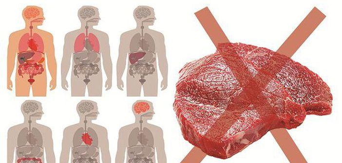 Incredibil! Ce se intampla in corpul tau cand nu mai mananci carne deloc!