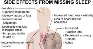 Bolile teribile pe care le provoaca lipsa somnului. Sigur nu stiai ca asa ceva este posibil
