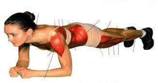 Cum obtii un corp nou in 28 de zile - Repeta asta timp de 4 minute pe zi