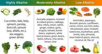 Acestea sunt alimentele alcaline care te apara de cancer - Include-le urgent in dieta