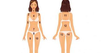 Pozitia acneei pe corp iti indica bolile de care suferi